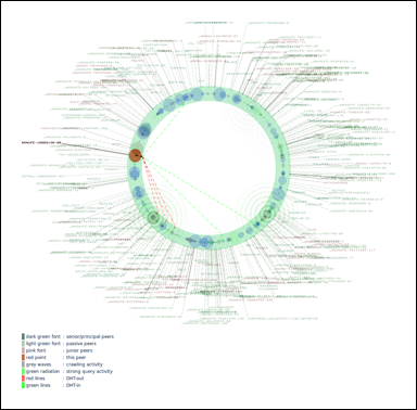 yacy-network-visualisation-small